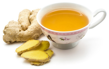 Turmeric and Ginger Root To Cure Sinus