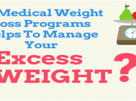 Medical Weight Loss Programs